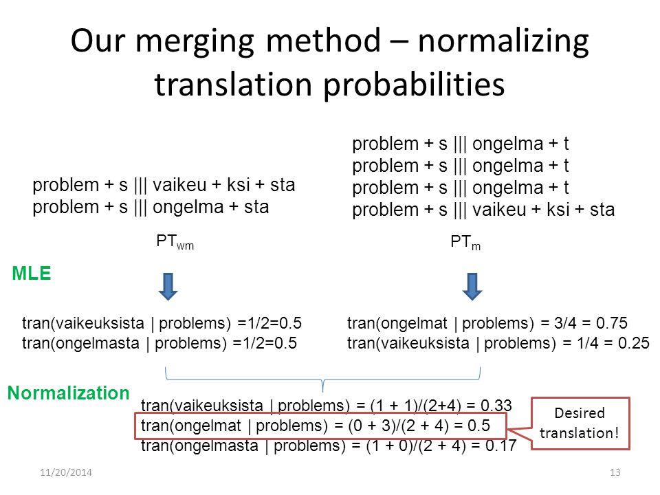 Our merging method – normalizing translation probabilities tran(vaikeuksista | problems) =1/2=0.5 tran(ongelmasta | problems) =1/2=0.5 tran(ongelmat | problems) = 3/4 = 0.75 tran(vaikeuksista | problems) = 1/4 = 0.25 tran(vaikeuksista | problems) = (1 + 1)/(2+4) = 0.33 tran(ongelmat | problems) = (0 + 3)/(2 + 4) = 0.5 tran(ongelmasta | problems) = (1 + 0)/(2 + 4) = 0.17 Desired translation.