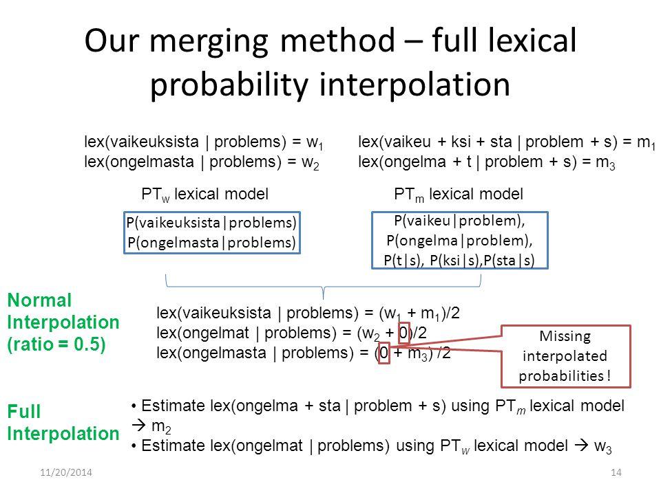 Our merging method – full lexical probability interpolation lex(vaikeuksista | problems) = w 1 lex(ongelmasta | problems) = w 2 lex(vaikeu + ksi + sta | problem + s) = m 1 lex(ongelma + t | problem + s) = m 3 lex(vaikeuksista | problems) = (w 1 + m 1 )/2 lex(ongelmat | problems) = (w 2 + 0)/2 lex(ongelmasta | problems) = (0 + m 3 ) /2 Normal Interpolation (ratio = 0.5) Missing interpolated probabilities .