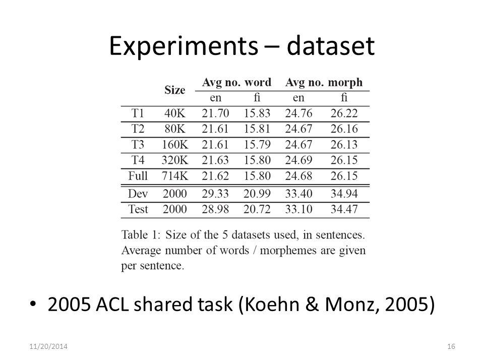 Experiments – dataset 2005 ACL shared task (Koehn & Monz, 2005) 11/20/201416