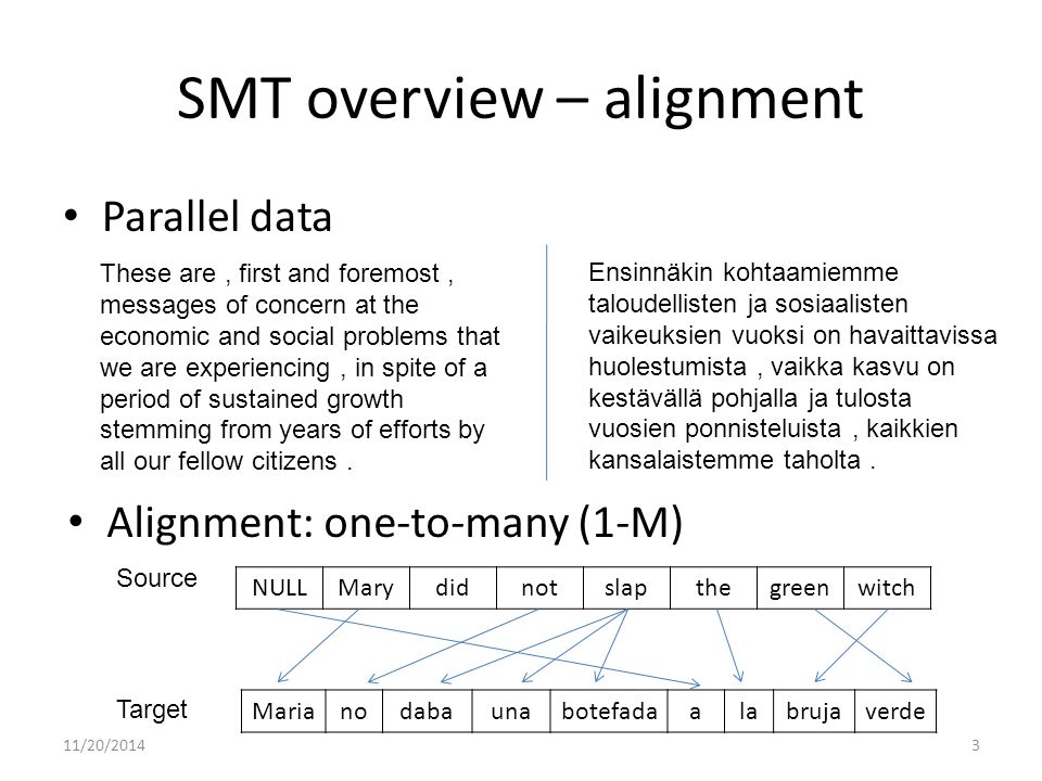 SMT overview – alignment Parallel data 11/20/2014 These are, first and foremost, messages of concern at the economic and social problems that we are experiencing, in spite of a period of sustained growth stemming from years of efforts by all our fellow citizens.