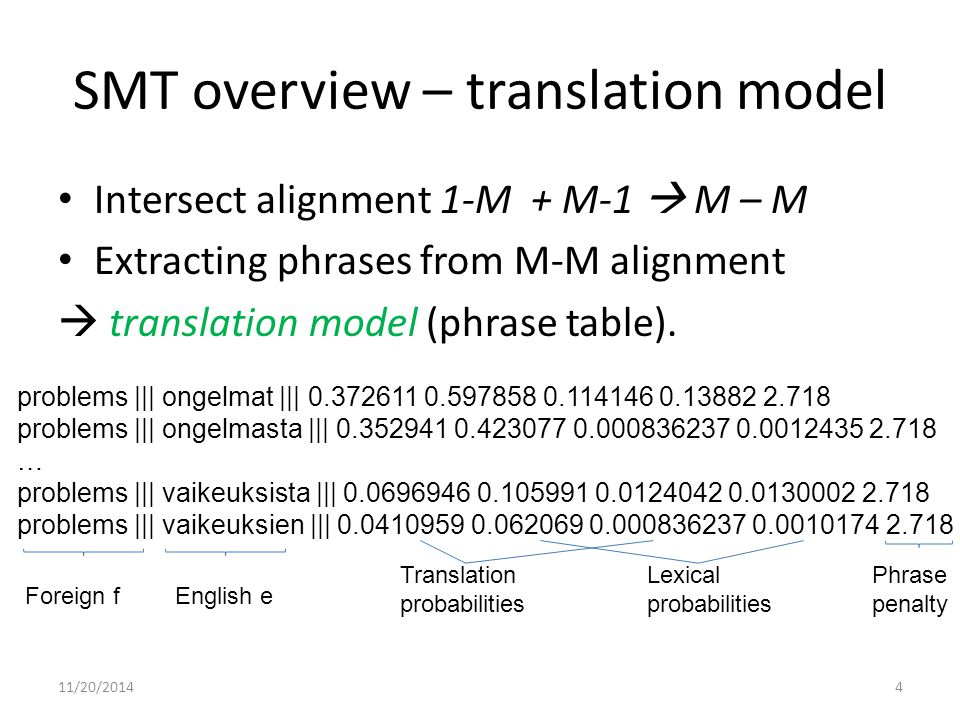 SMT overview – translation model Intersect alignment 1-M + M-1  M – M Extracting phrases from M-M alignment  translation model (phrase table).