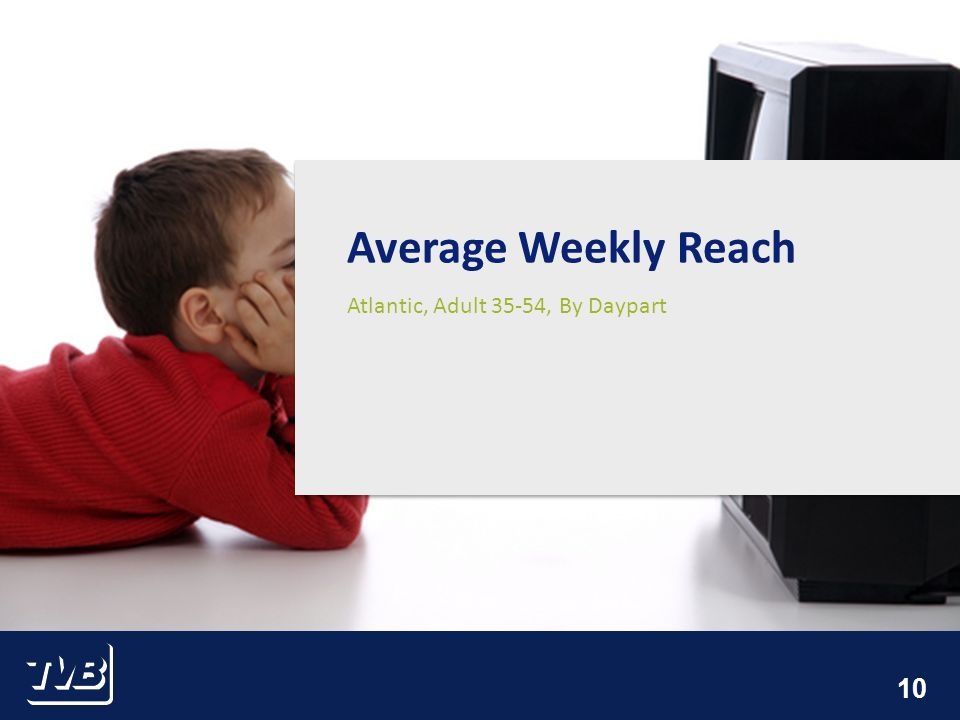 10 Atlantic, Adult 35-54, By Daypart Average Weekly Reach