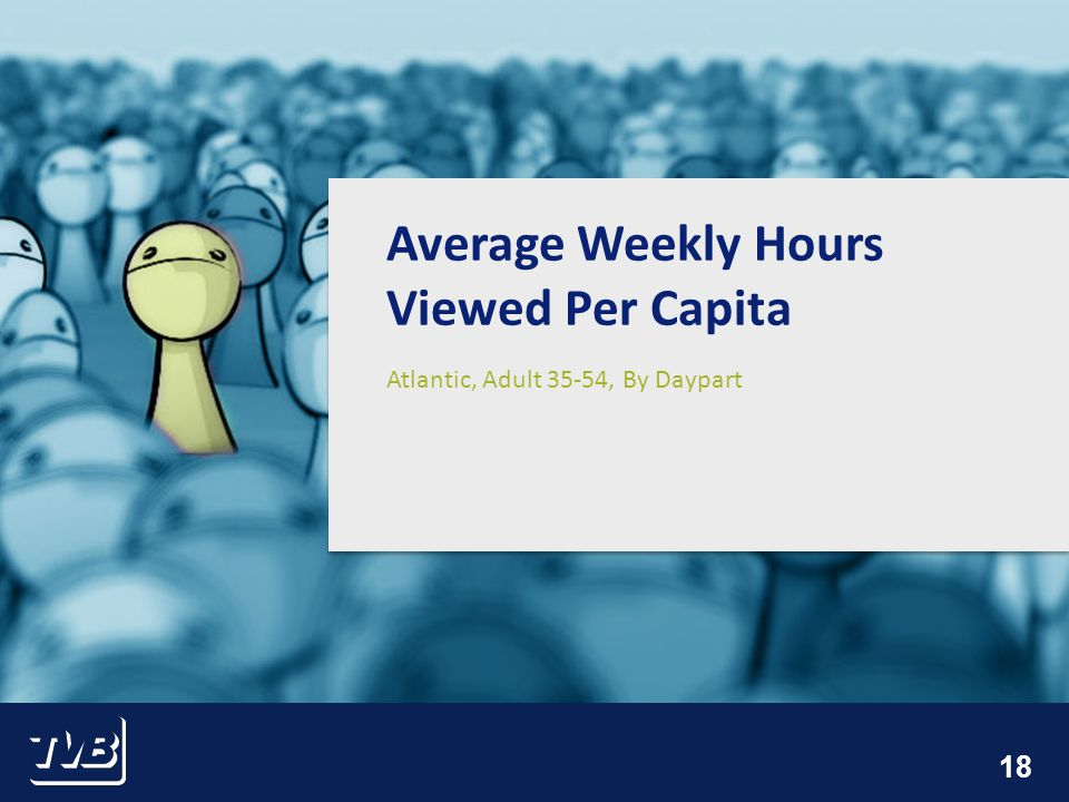 18 Atlantic, Adult 35-54, By Daypart Average Weekly Hours Viewed Per Capita