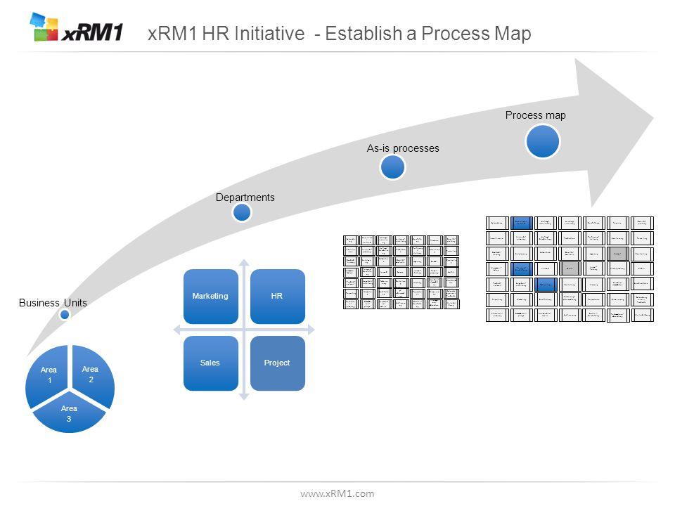 www.xRM1.com xRM1 HR Initiative - Establish a Process Map
