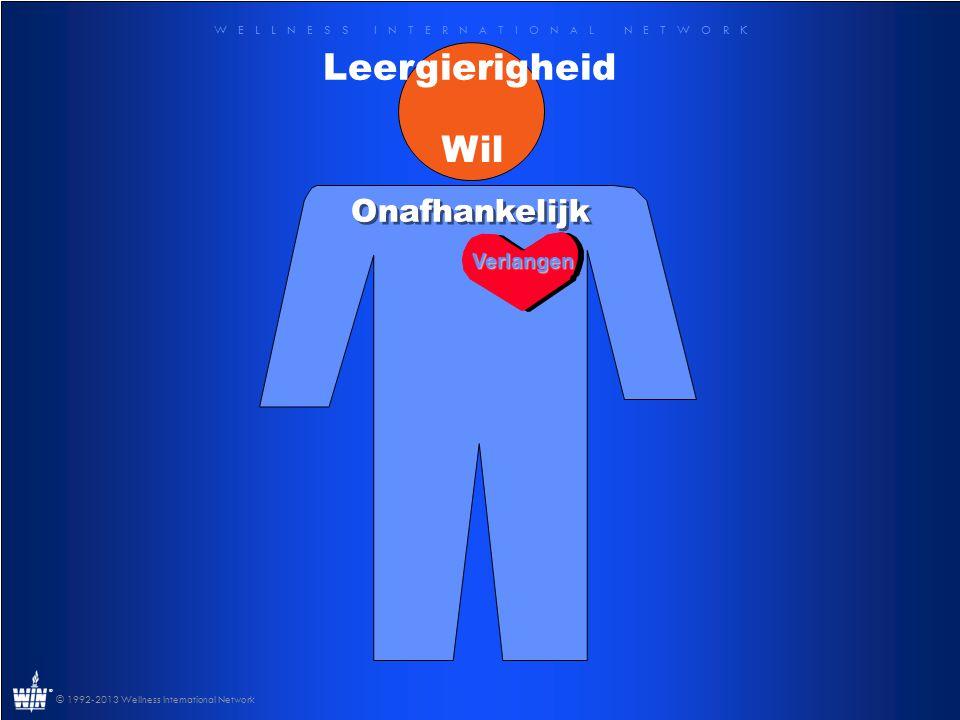 W E L L N E S S I N T E R N A T I O N A L N E T W O R K ® © 1992-2013 Wellness International Network Onafhankelijk VerlangenireVerlangen Verlangen Wil Leergierigheid
