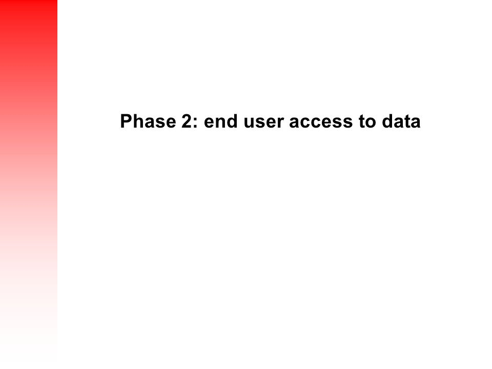Phase 2: end user access to data