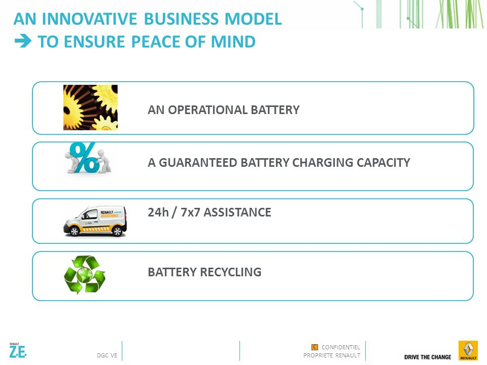 CONFIDENTIEL PROPRIETE RENAULT DGC VE C BATTERY RECYCLING 24h / 7x7 ASSISTANCE A GUARANTEED BATTERY CHARGING CAPACITY AN OPERATIONAL BATTERY AN INNOVATIVE BUSINESS MODEL  TO ENSURE PEACE OF MIND