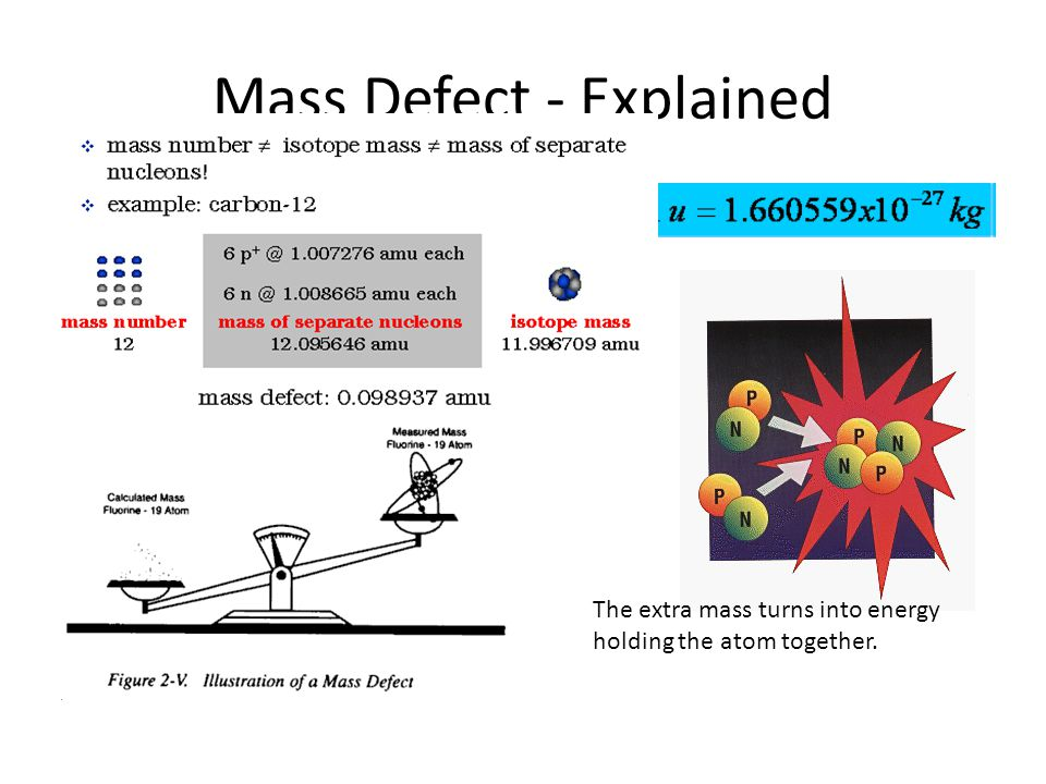 Mass Defect - Explained The extra mass turns into energy holding the atom together.