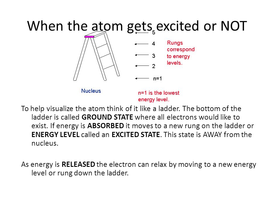 When the atom gets excited or NOT To help visualize the atom think of it like a ladder.