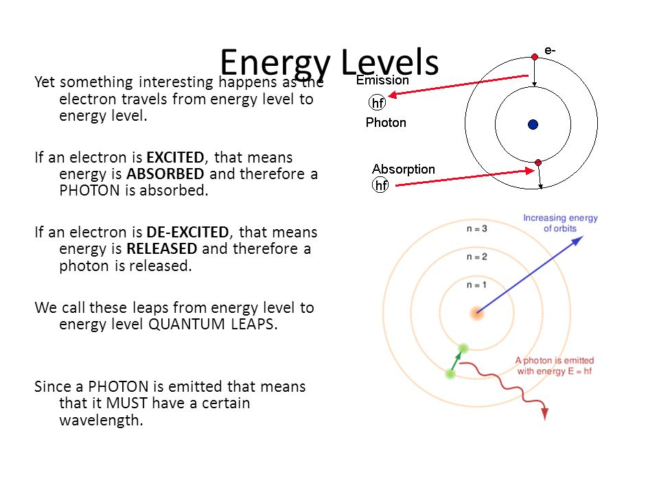 Energy Levels Yet something interesting happens as the electron travels from energy level to energy level.