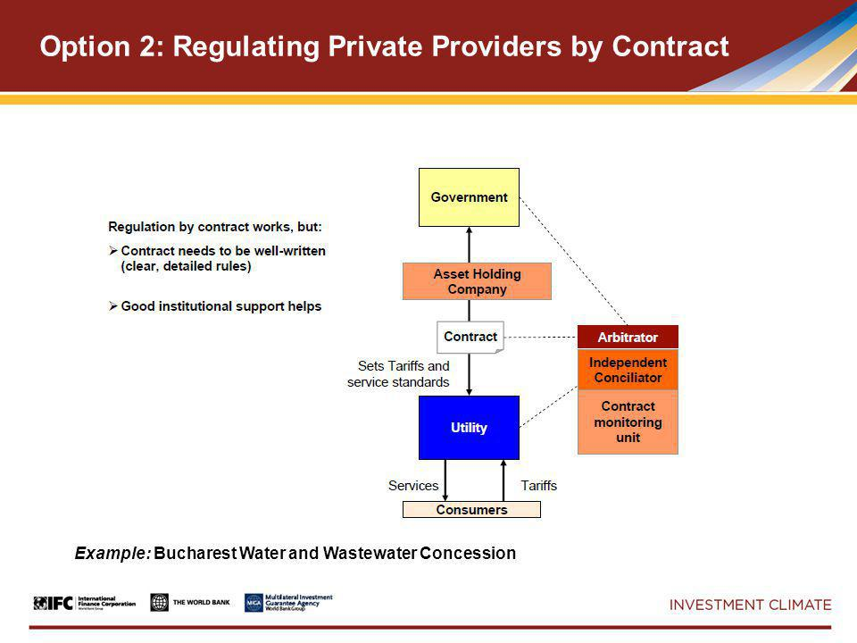 Option 2: Regulating Private Providers by Contract Example: Bucharest Water and Wastewater Concession