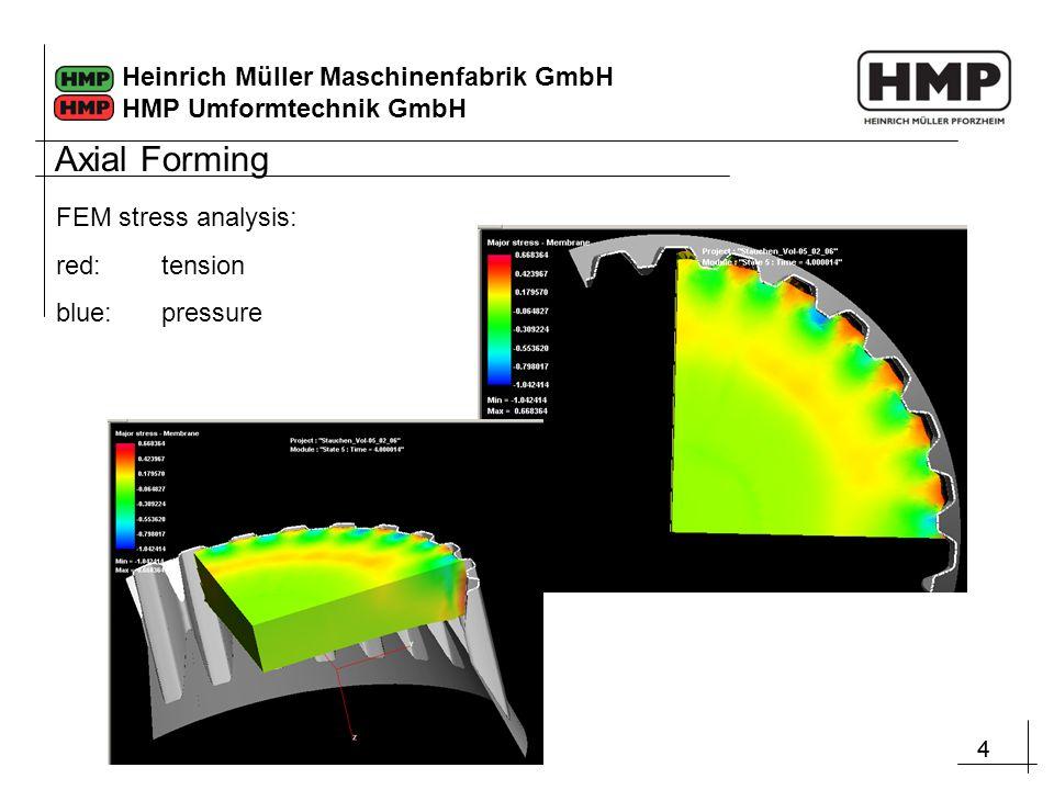 44 Heinrich Müller Maschinenfabrik GmbH HMP Umformtechnik GmbH FEM stress analysis: red:tension blue:pressure Axial Forming