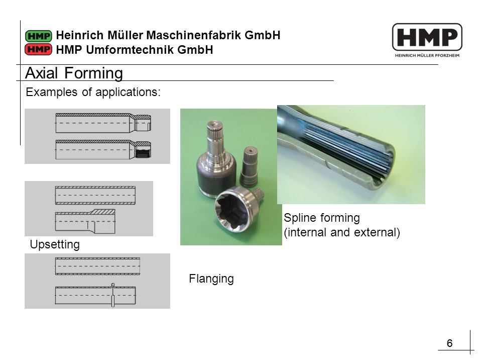 66 Heinrich Müller Maschinenfabrik GmbH HMP Umformtechnik GmbH Flanging Spline forming (internal and external) Upsetting Examples of applications: Axial Forming