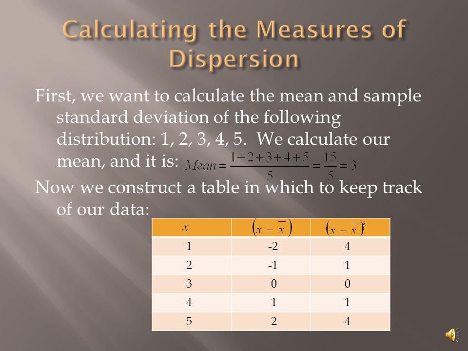 First, we want to calculate the mean and sample standard deviation of the following distribution: 1, 2, 3, 4, 5.