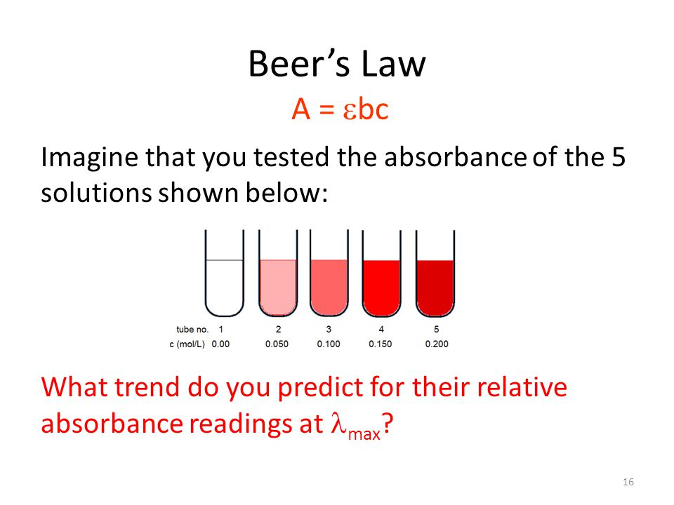 Beer's Law Imagine that you tested the absorbance of the 5 solutions shown below: A =  bc What trend do you predict for their relative absorbance readings at max .