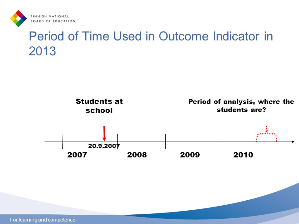 For learning and competence Period of Time Used in Outcome Indicator in 2013 Period of analysis, where the students are? 200720102008 Students at scho