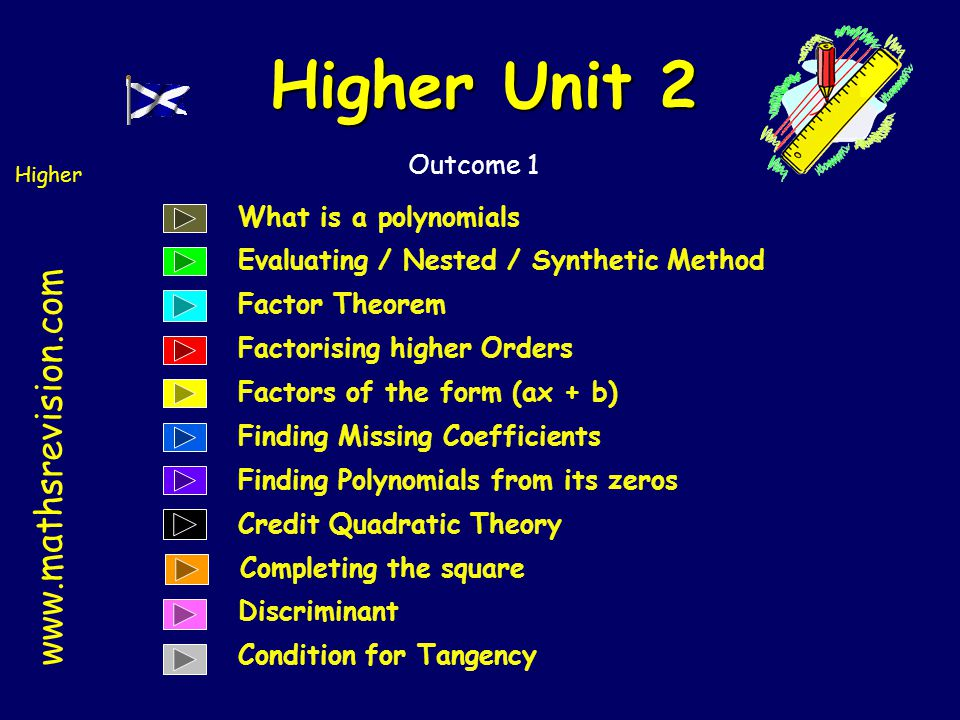 www.mathsrevision.com Higher Outcome 1 Polynomials Definition A polynomial is an expression with several terms.