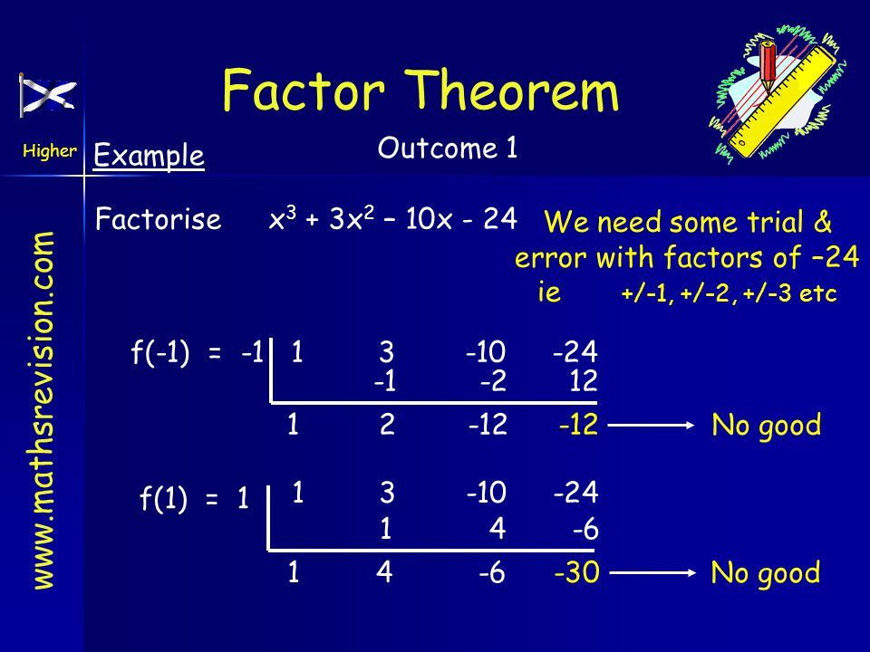 www.mathsrevision.com Higher Outcome 1 We need some trial & error with factors of –24 ie +/-1, +/-2, +/-3 etc Example Factorisex 3 + 3x 2 – 10x - 24 f(-1) = -113-10-24 1 2 -2 -12 12 -12No good f(1) = 1 13-10-24 1 1 4 4 -6 -30No good Factor Theorem