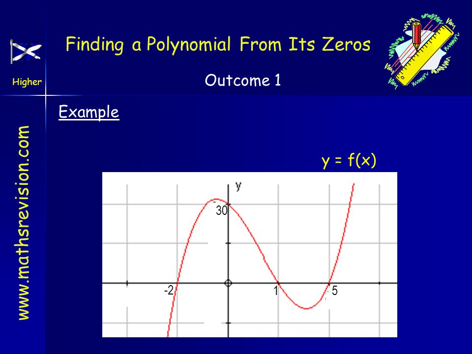 www.mathsrevision.com Higher Outcome 1 Example -2 15 30 y = f(x) Finding a Polynomial From Its Zeros