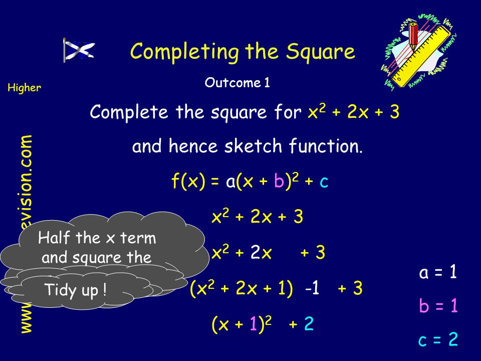 www.mathsrevision.com Higher Outcome 1 Half the x term and square the coefficient.