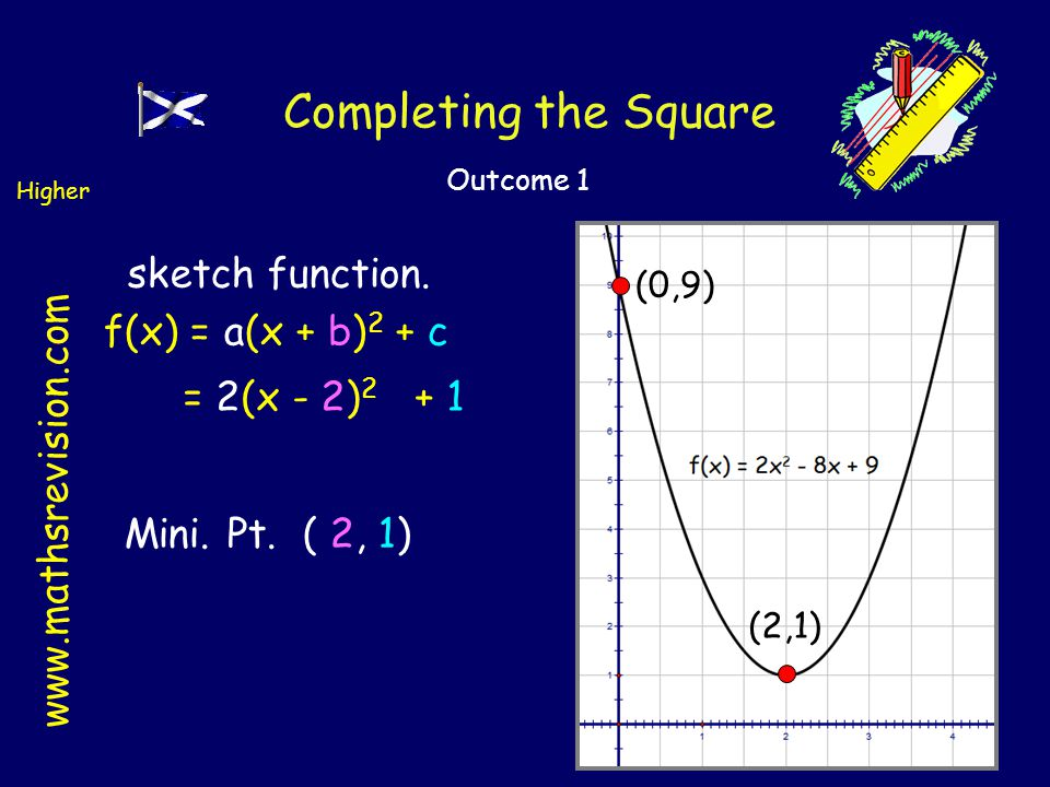 www.mathsrevision.com Higher Outcome 1 Completing the Square sketch function.