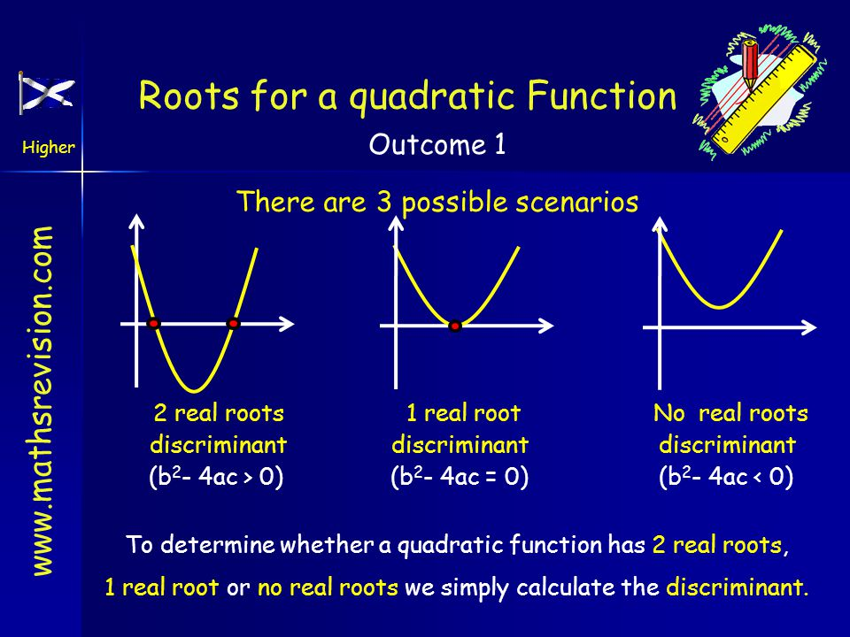 www.mathsrevision.com Higher Outcome 1 Roots for a quadratic Function There are 3 possible scenarios 2 real roots1 real rootNo real roots To determine whether a quadratic function has 2 real roots, 1 real root or no real roots we simply calculate the discriminant.