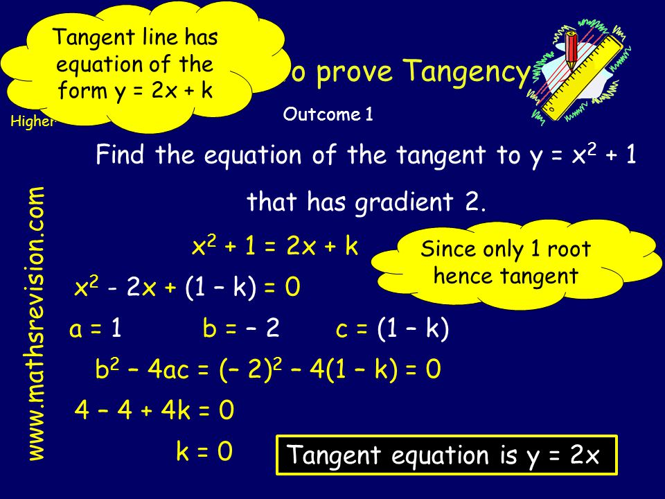 www.mathsrevision.com Higher Outcome 1 Examples to prove Tangency Find the equation of the tangent to y = x 2 + 1 that has gradient 2.