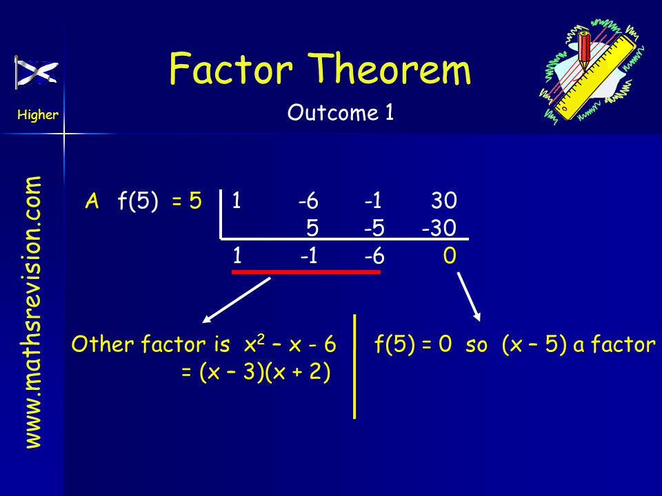 www.mathsrevision.com Higher Outcome 1 -10 B f(3) = 31-6-130 1 3 -3 -9-30 0 f(3) = 0 so (x – 3) a factorOther factor is x 2 – 3x - 10 = (x – 5)(x + 2) Factor Theorem