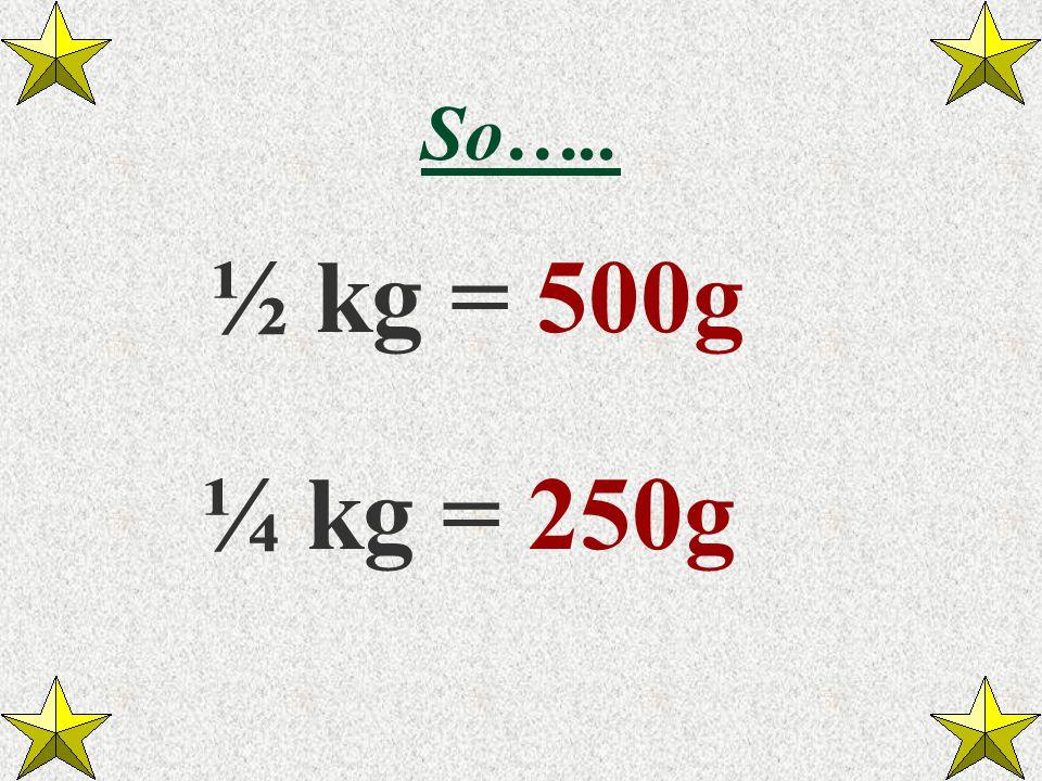 How many 100g weights will balance: 200g = 300 g = ½ kg = 1 ½ kg = 500g = 1 kg 200g = 2 kg = 2 3 5500g = 1 kg 500g =15 5 10 + 2 =12 10 + 5 = 2000g =20