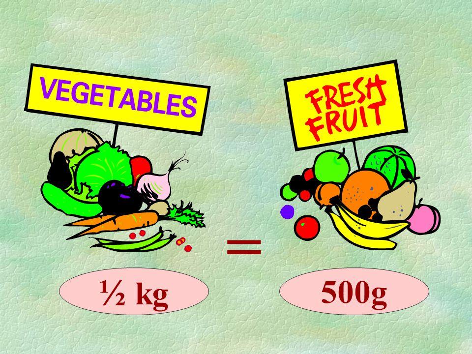 So….. ½ kg = 500g ¼ kg = 250g