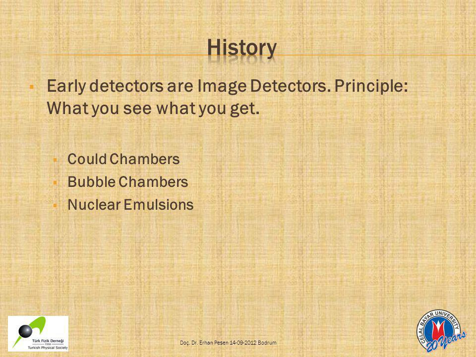  Early detectors are Image Detectors. Principle: What you see what you get.  Could Chambers  Bubble Chambers  Nuclear Emulsions Doç. Dr. Erhan Pes