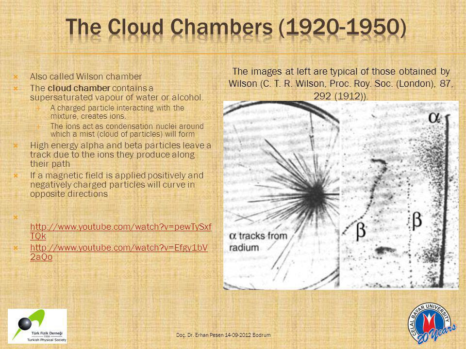  Also called Wilson chamber  The cloud chamber contains a supersaturated vapour of water or alcohol.  A charged particle interacting with the mixtu