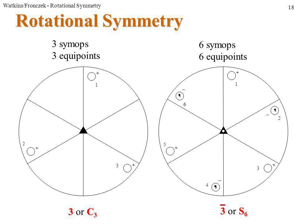 Watkins/Fronczek - Rotational Symmetry 18 Rotational Symmetry 1 3 2 3C 3 3 or C 3 3 S 6 3 or S 6 1 3 5 4 6 2 3 symops 3 equipoints 6 symops 6 equipoints