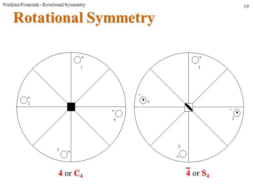 Watkins/Fronczek - Rotational Symmetry 19 Rotational Symmetry 11 3 4C 4 4 or C 4 2 3 4 4 S 4 4 or S 4 2 4