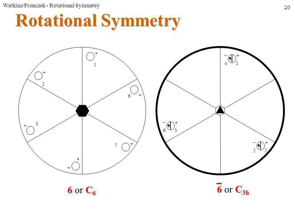 Watkins/Fronczek - Rotational Symmetry 20 Rotational Symmetry 1 5 3 6C 6 6 or C 6 6 C 3h 6 or C 3h 6 4 2 1 4 5 2 3 6