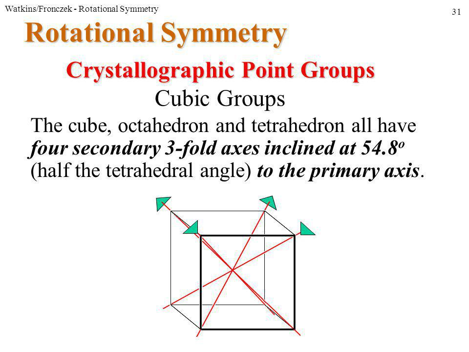 Watkins/Fronczek - Rotational Symmetry 31 Rotational Symmetry Crystallographic Point Groups Cubic Groups The cube, octahedron and tetrahedron all have four secondary 3-fold axes inclined at 54.8 o (half the tetrahedral angle) to the primary axis.