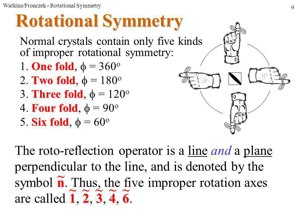 Watkins/Fronczek - Rotational Symmetry 9 Rotational Symmetry Normal crystals contain only five kinds of improper rotational symmetry: One fold 1.