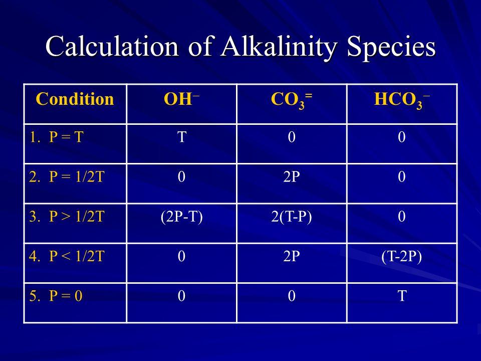 Calculation of Alkalinity Species ConditionOH  CO 3 = HCO 3  1.