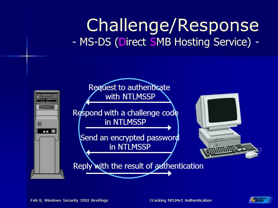 Feb 8, Windows Security 2002 BreifingsCracking NTLMv2 Authentication Request to authenticate with NTLMSSP Challenge/Response - MS-DS (Direct SMB Hosti