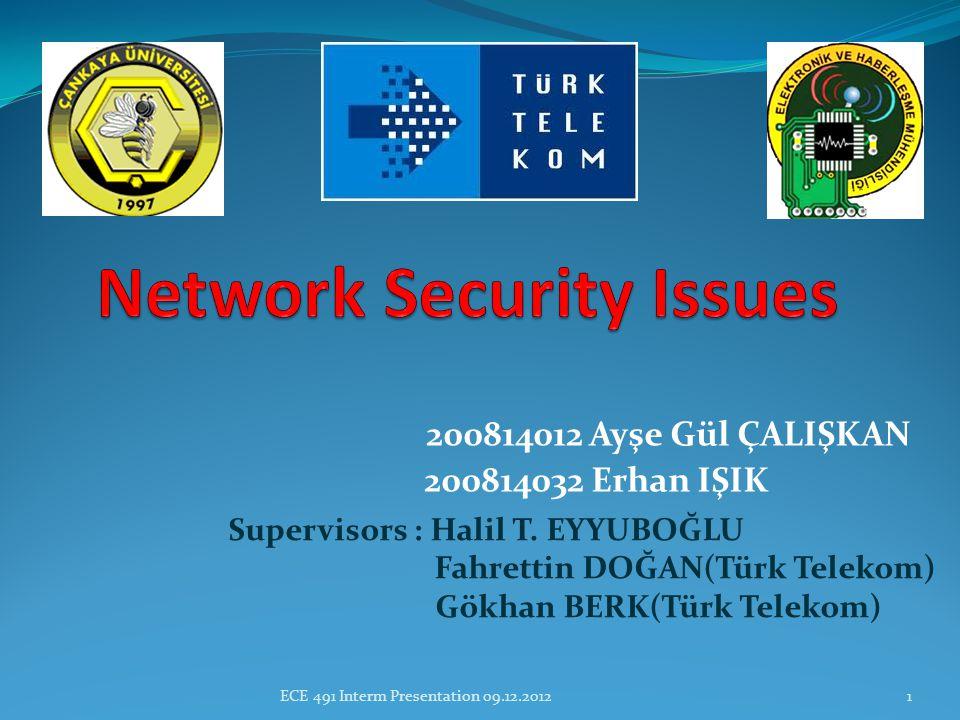 200814012 Ayşe Gül ÇALIŞKAN 200814032 Erhan IŞIK ECE 491 Interm Presentation 09.12.20121 Supervisors : Halil T.