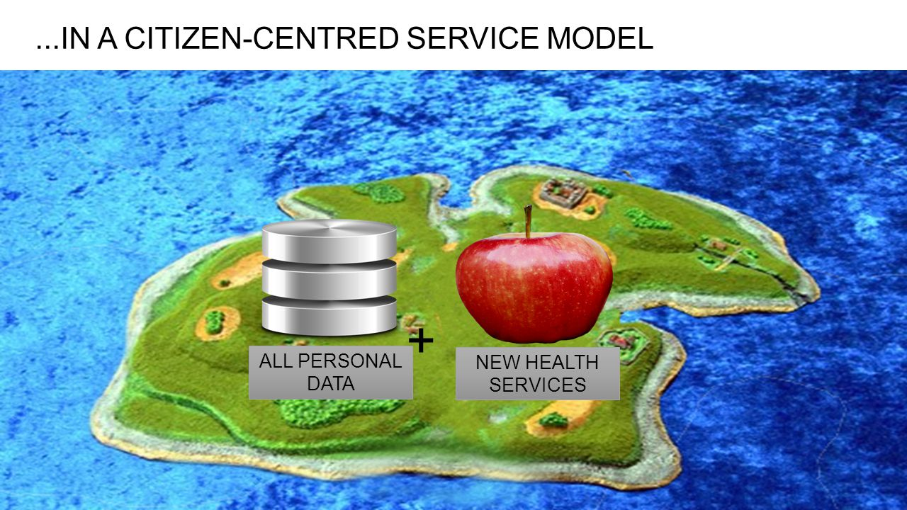 ...IN A CITIZEN-CENTRED SERVICE MODEL ALL PERSONAL DATA NEW HEALTH SERVICES +