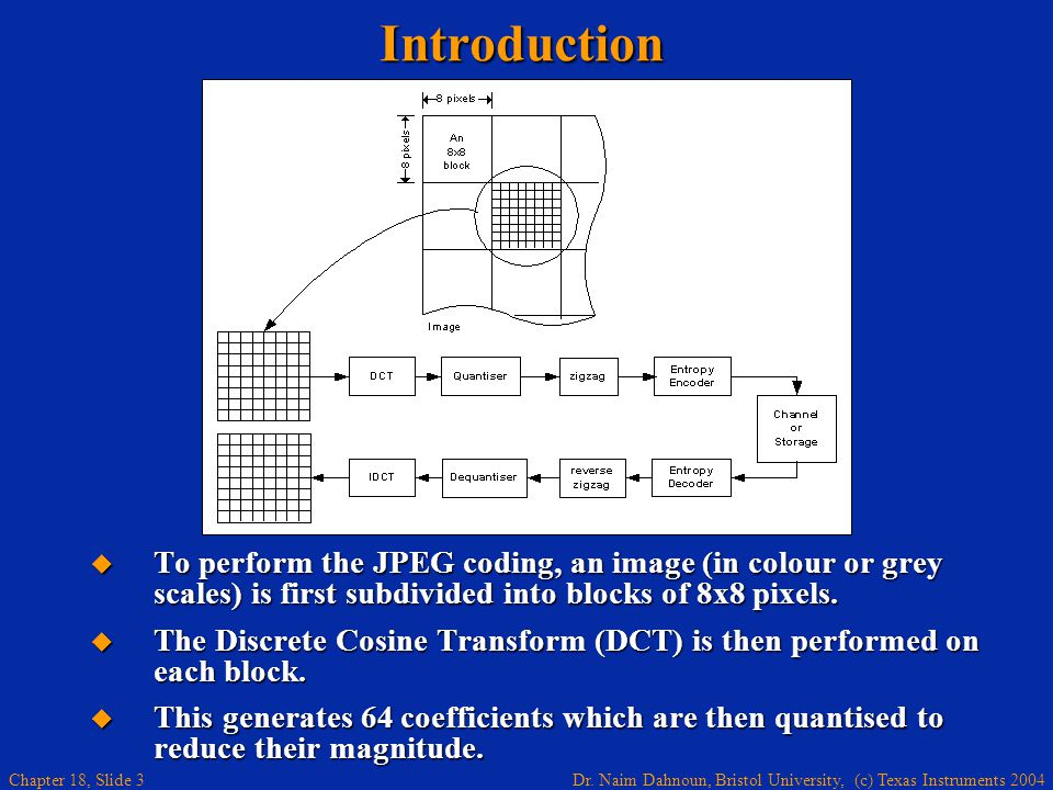 Dr. Naim Dahnoun, Bristol University, (c) Texas Instruments 2004 Chapter 18, Slide 3Introduction  To perform the JPEG coding, an image (in colour or