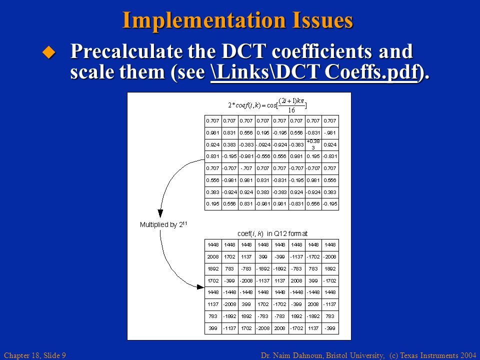 Dr. Naim Dahnoun, Bristol University, (c) Texas Instruments 2004 Chapter 18, Slide 9 Implementation Issues  Precalculate the DCT coefficients and sca