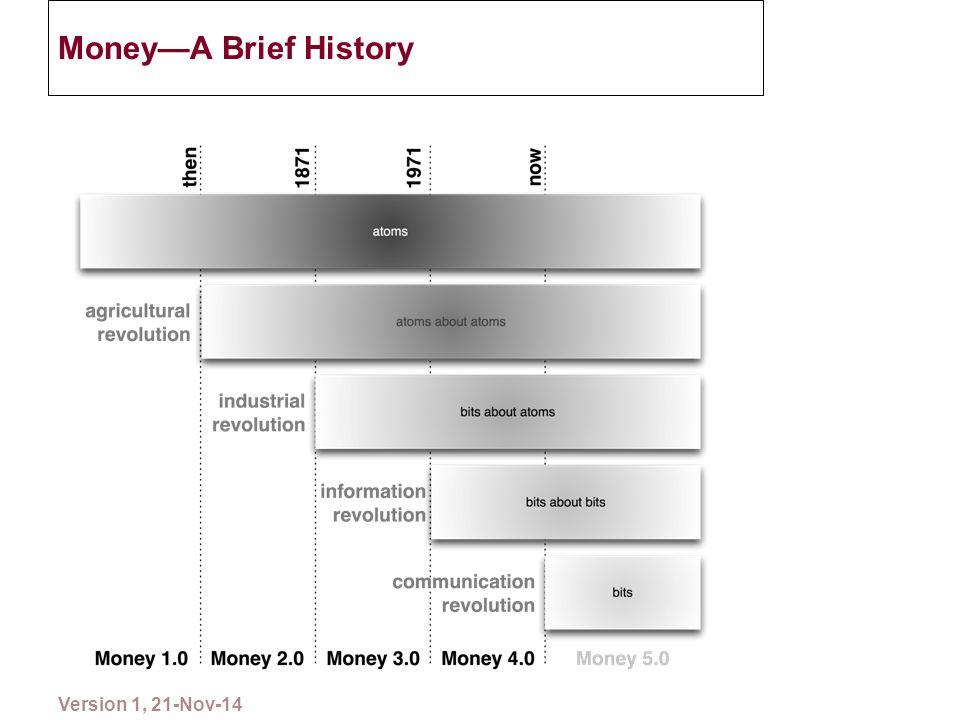 Money—A Brief History 4 Please copy and distribute Version 1, 21-Nov-14