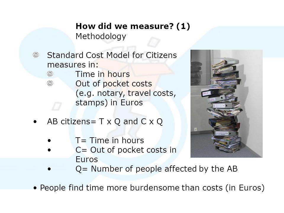How did we measure.