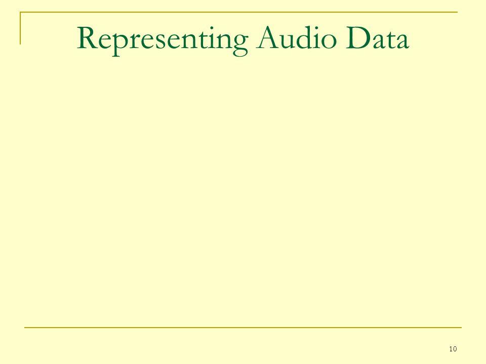 10 Representing Audio Data