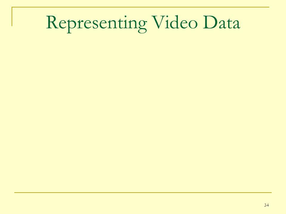 34 Representing Video Data
