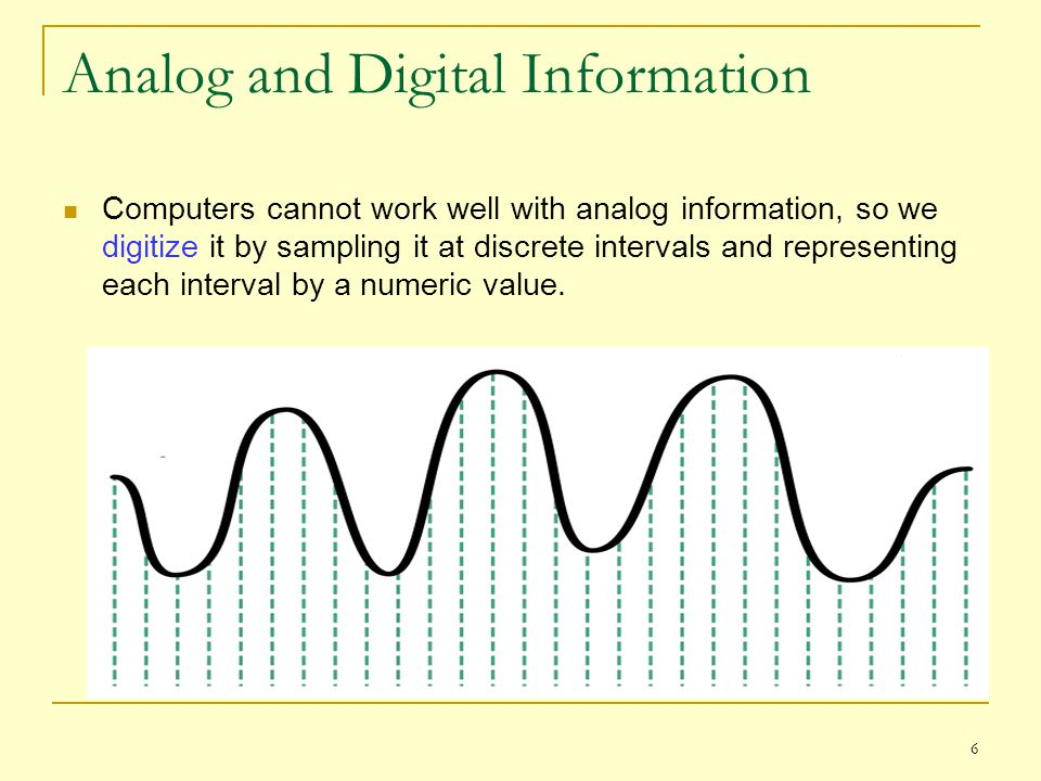 7 Electronic Signals An analog signal continually fluctuates up and down in voltage.