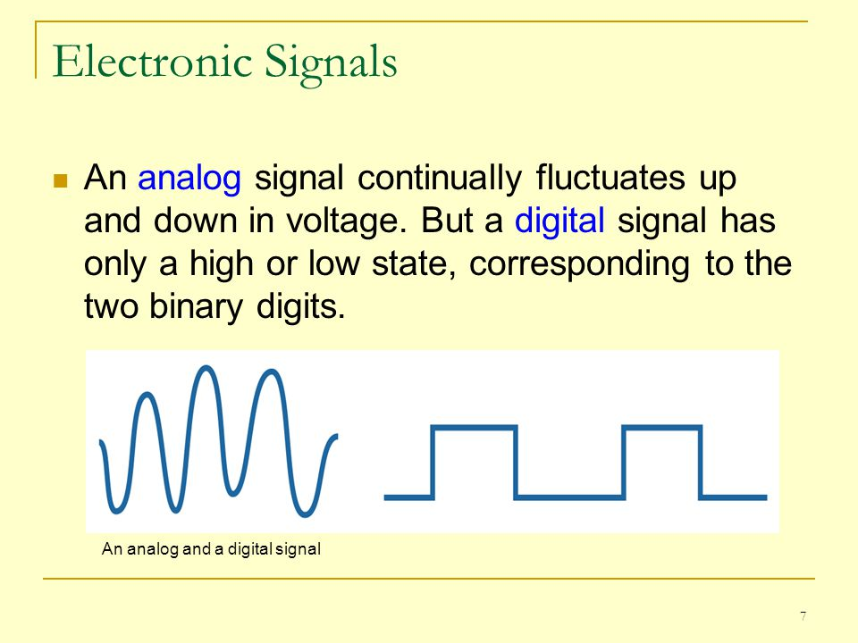 7 Electronic Signals An analog signal continually fluctuates up and down in voltage. But a digital signal has only a high or low state, corresponding