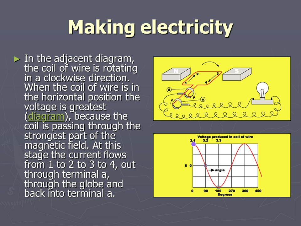 Making electricity ► In the adjacent diagram, the coil of wire is rotating in a clockwise direction. When the coil of wire is in the horizontal positi